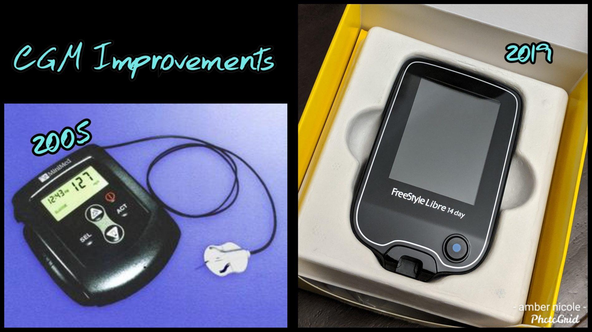 Constant Glucose Monitor