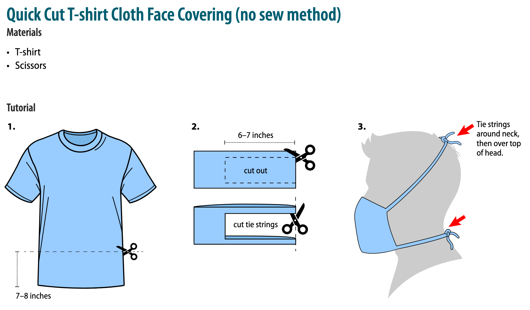 Quick Cut T-shirt Cloth Face Covering (no sew method)