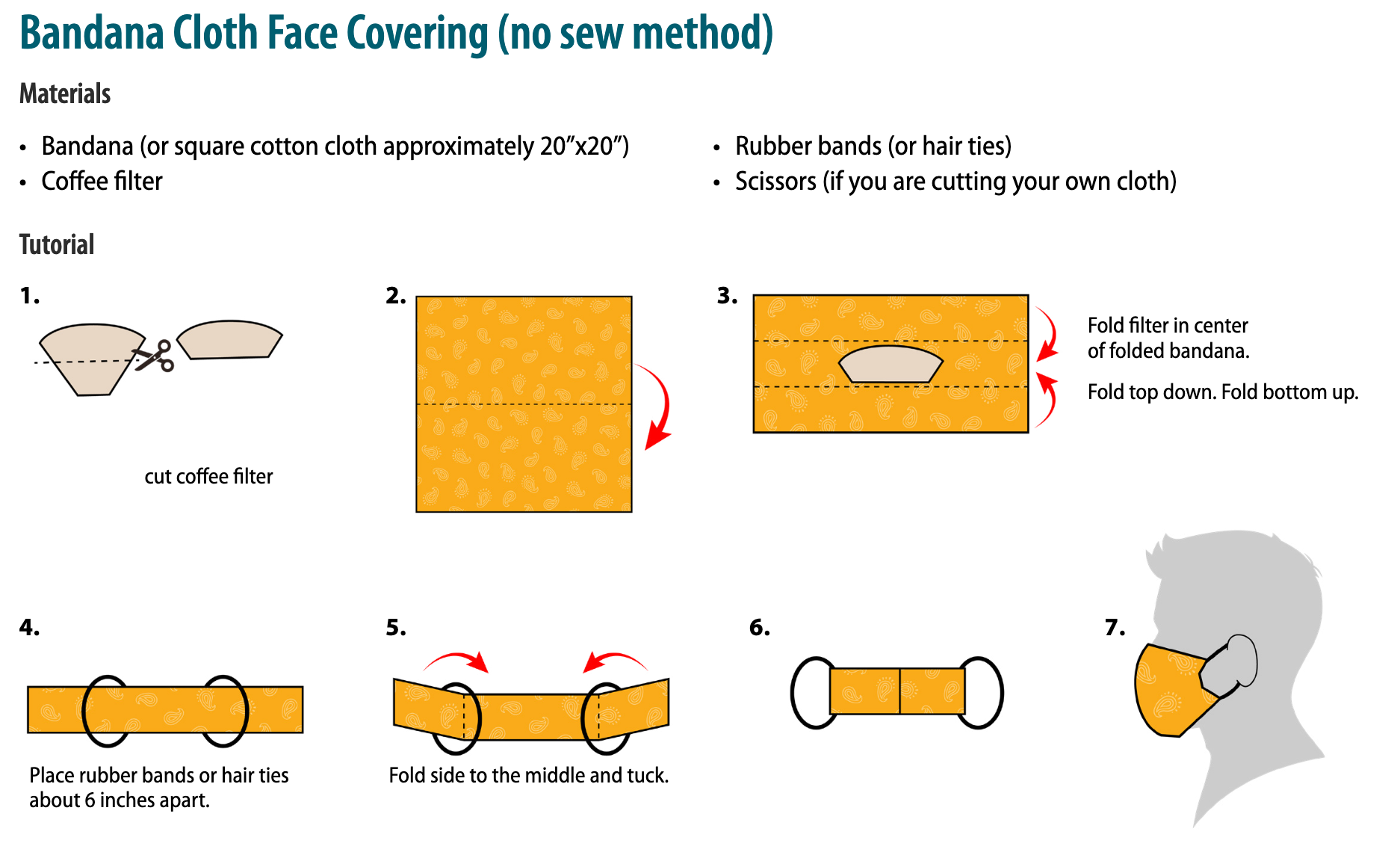 Bandana Cloth Face Covering (no sew method)